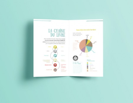 Brochure parcours découverte / pages chaîne du livre